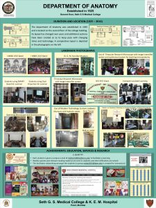 Department of Anatomy-Poster 2016-page-001