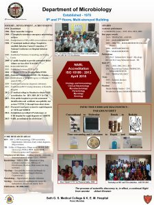 Dept. of Microbiology Poster 90 years-page-001