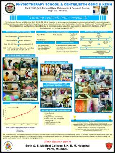 Physiotherapy - Poster